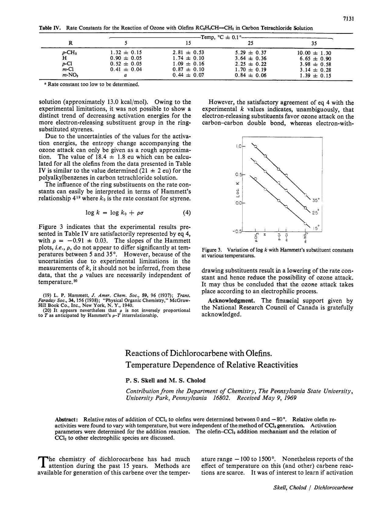 Book cover Reactions of dichlorocarbene with olefins temperature dependence of relative reactivities