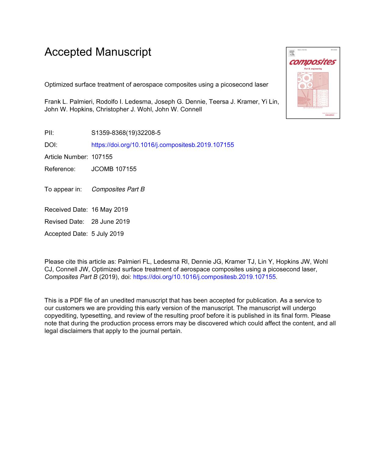 Book cover Optimized surface treatment of aerospace composites using a picosecond laser