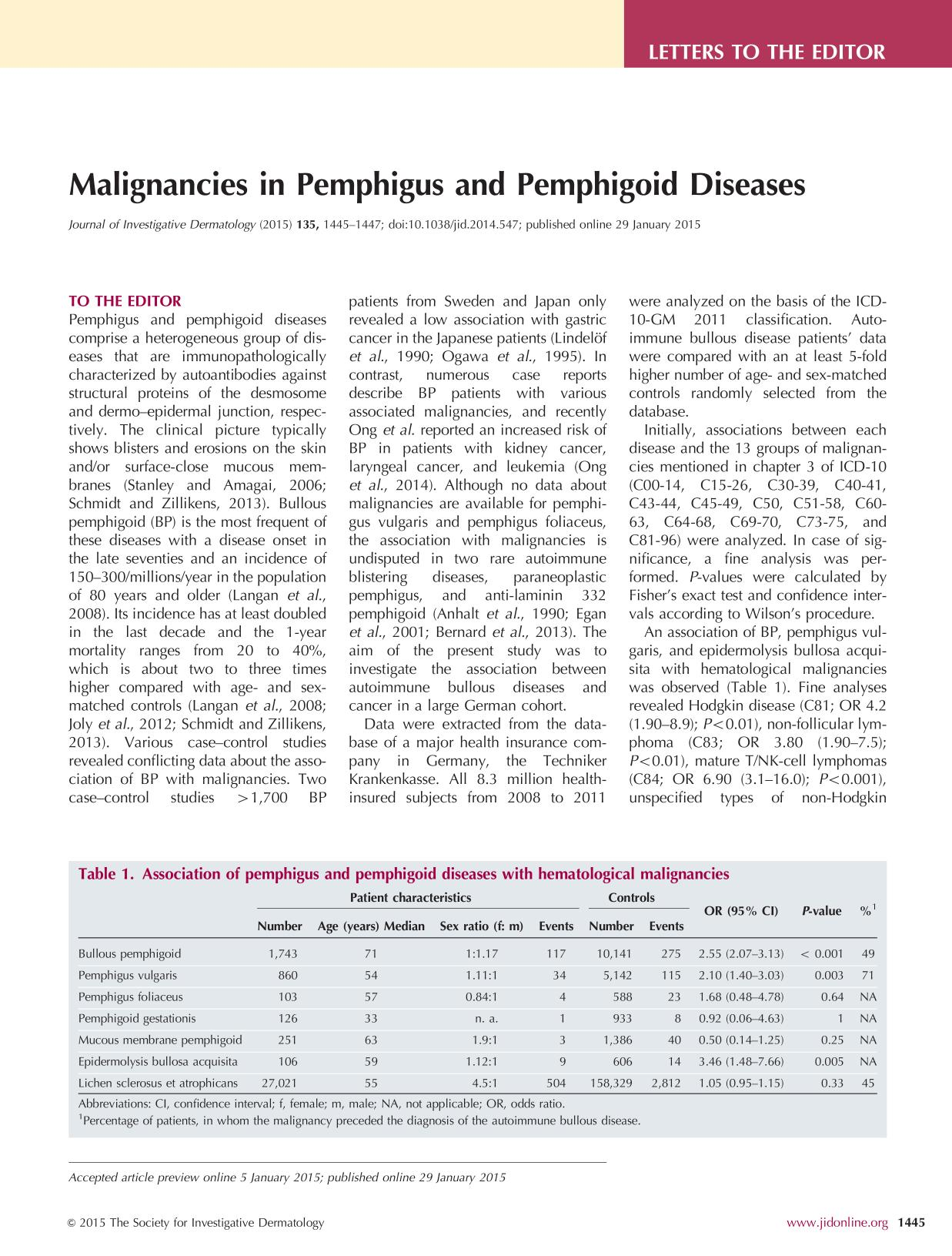 Book cover Malignancies in Pemphigus and Pemphigoid Diseases